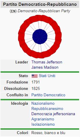 Logo partito repubblicano